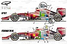 Analyse: Ferrari komt met radicaal gewijzigde motor
