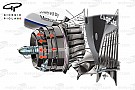 Tech analysis: Williams' updated low-speed package