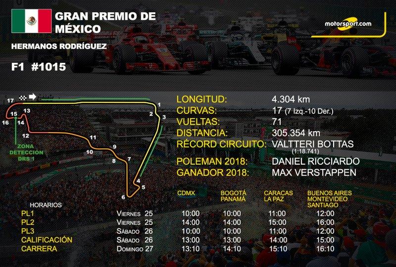 Lewis Hamilton convivió con JC Chávez previo al GP de México