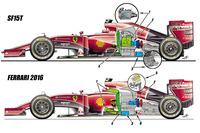 Formula 1 Photos - Ferrari 2015 and 2016 comparison
