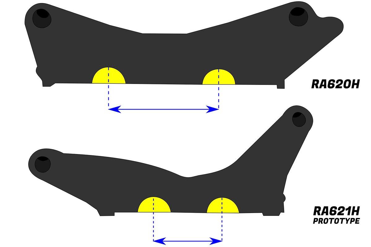 Comparación de la distancia de la Unidad de Potencia de Honda.