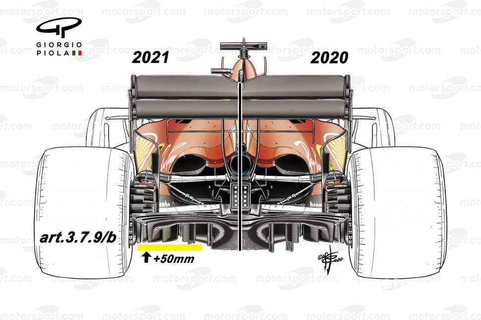 Diferencias entre las reglas 2020 y 2021.