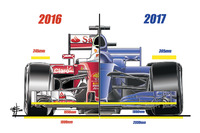 Formula 1 Photos - 2017 aero regulations, front view