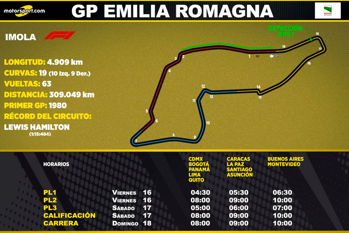 Horarios para Latinoamérica del GP Emilia Romagna de Fórmula 1
