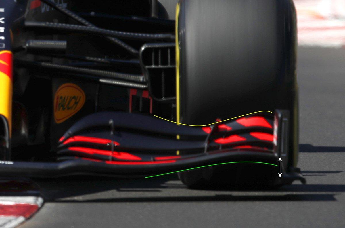 Detalle frontal del Red Bull Racing RB16B.