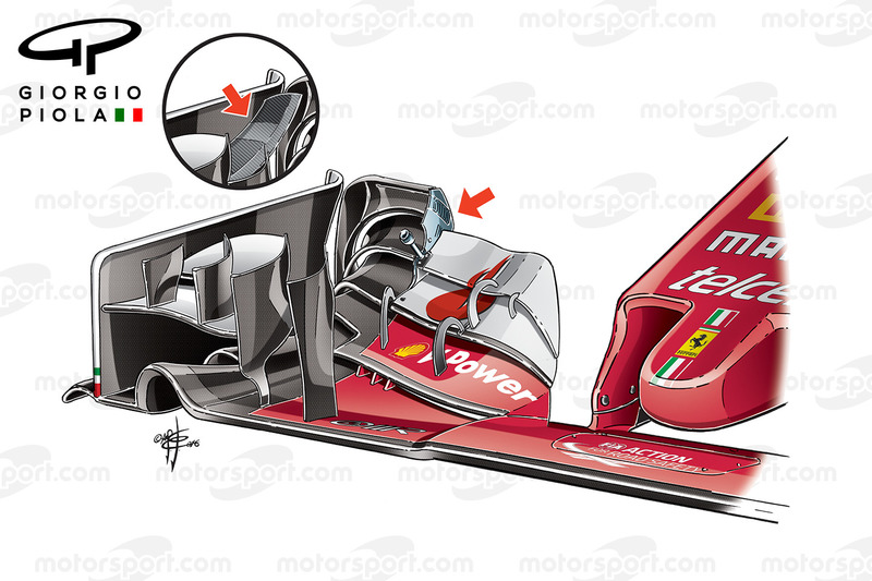 Ferrari SF16-H front winglets comparison, Italian GP