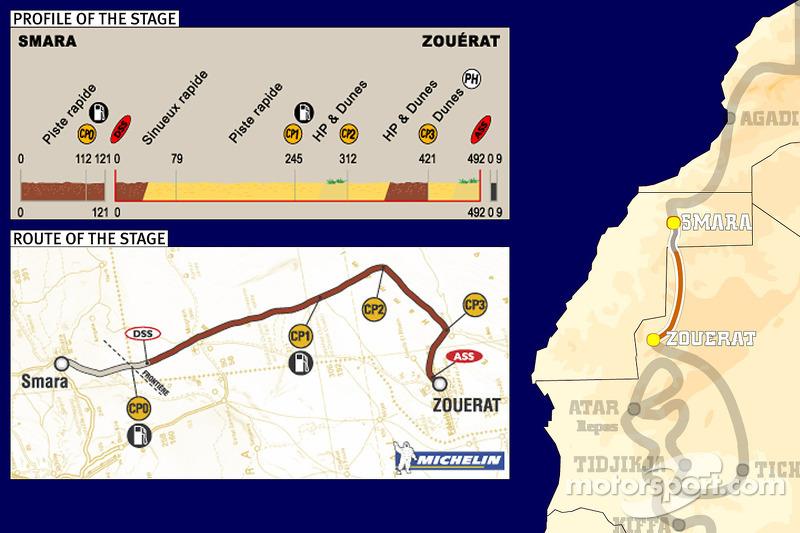 Dakar: Stage 6 Smara to Zouerat notes