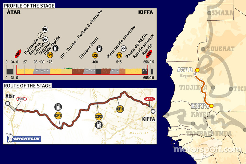 Dakar: Stage 11 Atar to Kiffa notes