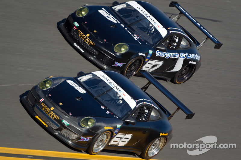 TRG heads in strength to the Daytona 24H