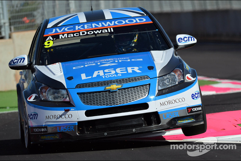 MacDowall takes Independent pole in Slovakia