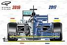 格罗斯让认为2017年新规的F1赛车不会性感