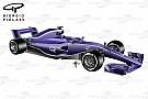 À quel point les F1 2017 seront-elles différentes?