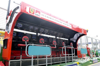 Team Ferrari pitwall