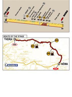 Stage 9: 2004-01-09, Tidjikja to Nema