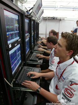 Toyota engineers in telemetry area