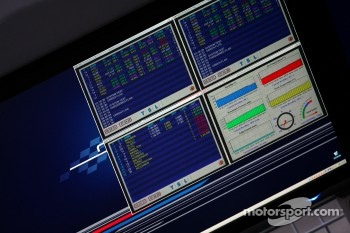 Red Bull Racing pit wall screen