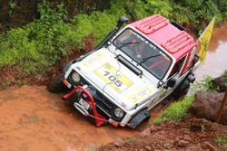 RFC India