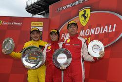 Trofeo Pirelli Ferrari Asia Pacific Challenge race 2 podium