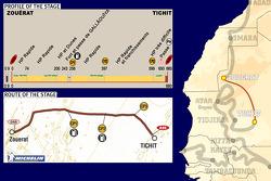 Stage 7: 2005-01-06, Zouerat to Tichit