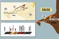 Stage 15: 2006-01-15, Dakar to Dakar