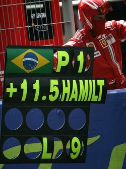Piboard for Felipe Massa, Scuderia Ferrari
