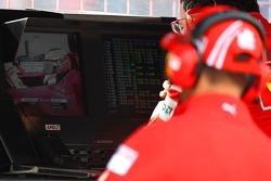 Michael Schumacher, Scuderia Ferrari, Advisor, watches Kimi Raikkonen, Scuderia Ferrari  on the TV monitor
