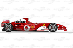 The Ferrari F2005 driven by Michael Schumacher in 2005