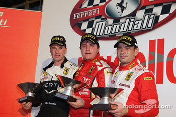 Saturday race: Coppa Shell podium