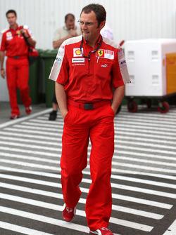 Stefano Domenicali, Scuderia Ferrari, Sporting Director