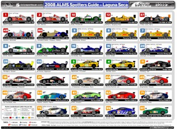 ALMS 2008 Spotters Guide Laguna Seca