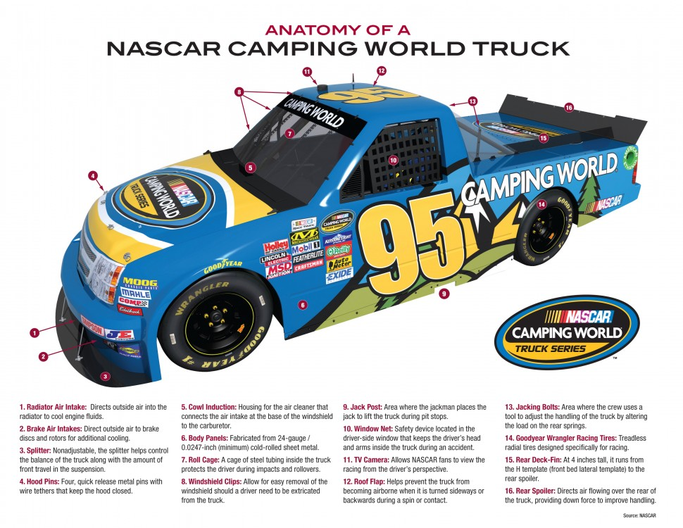 Nascar Graphics