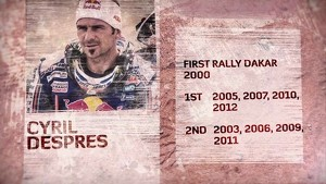 Rally Dakar 2013: Cyril Despres Profile