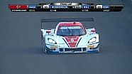 Brickyard Grand Prix Highlights - 2014 TUDOR Championship