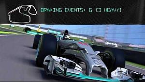 Mercedes AMG Petronas - Circuit preview - São Paulo 2014