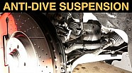 Anti-Dive Suspension Geometry - Explained
