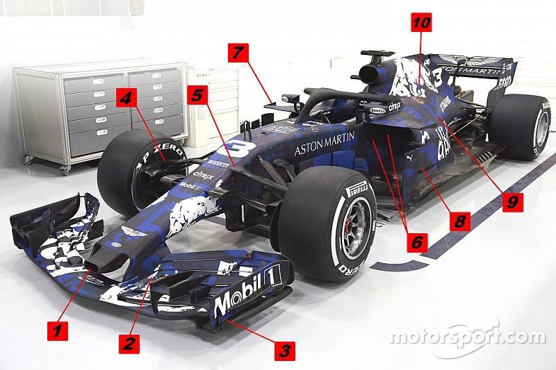 تحليل تقني: مميّزات سيارة ريد بُل