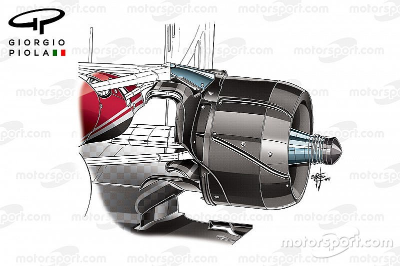 Технический анализ: Ferrari в поисках баланса