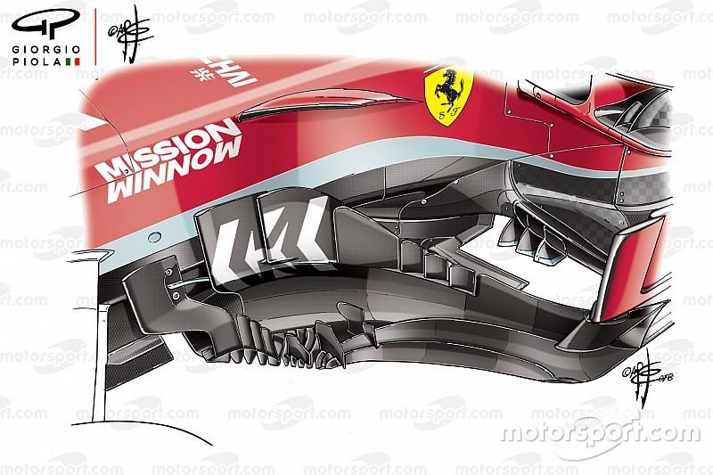 Technique - Pourquoi certaines évolutions Ferrari n'ont pas fonctionné