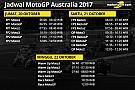MotoGP Jadwal lengkap MotoGP Australia 2017