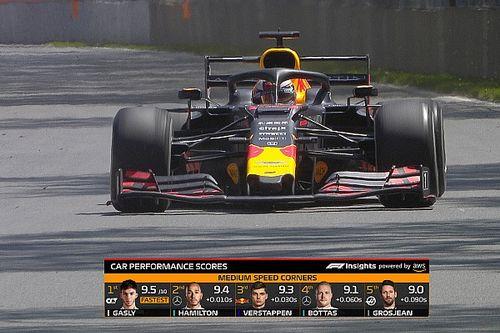 複雑な現代F1をもっと分かりやすく! アマゾン提供の新グラフィックが今季中に続々追加予定