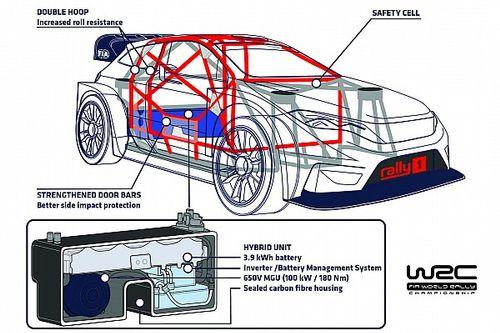 El WRC confirma la continuidad de sus tres fabricantes hasta 2024