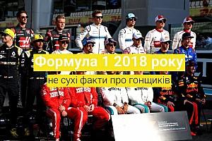 Цікава статистика Ф1-2018: не сухі факти про гонщиків