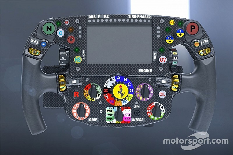 Does mystery new dial offer clue to Ferrari's F1 tyre edge?