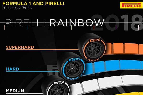 F1 Noticias de última hora Pirelli introduce dos nuevos compuestos para 2018