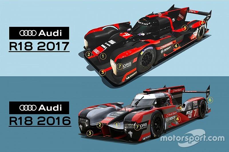 Анализ: как выглядела бы машина Audi в 2017 году