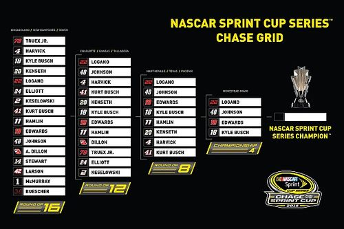 2016 NASCAR Sprint Cup Championship 4 grid