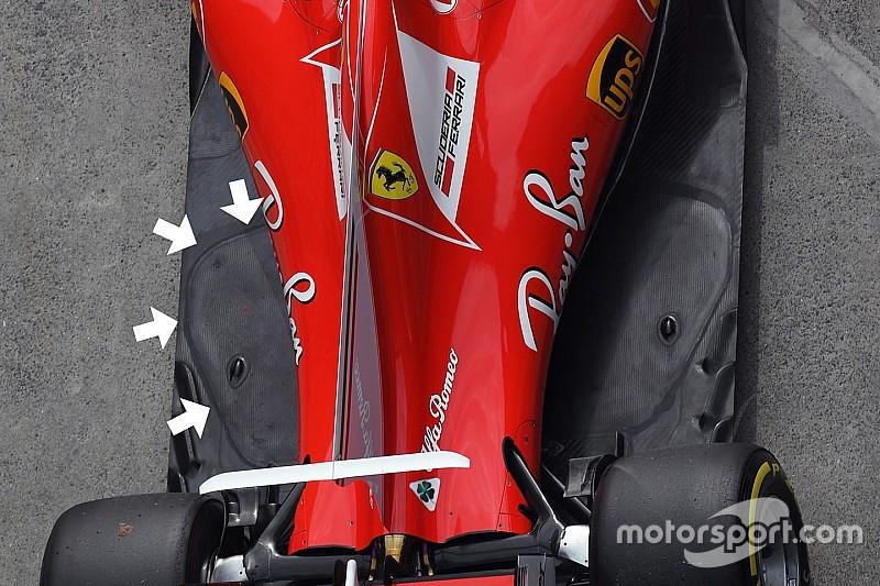 Технический анализ: Ferrari готовится перейти в атаку