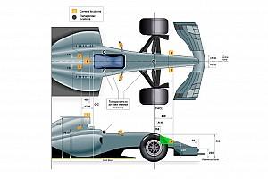 Fórmula 1 Noticias