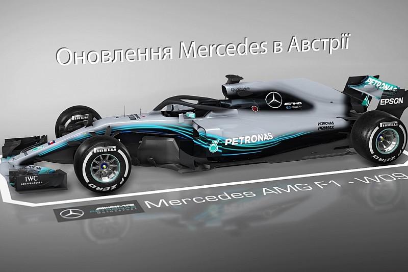 Відео: оновлення Mercedes в Австрії