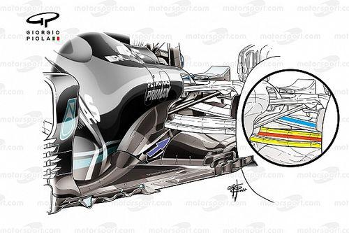 Análise técnica: Mercedes e Red Bull possuem suspensões similares, mas com objetivos distintos